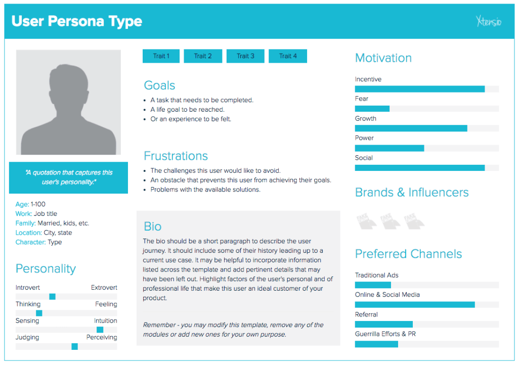 user personas saveda web strategies