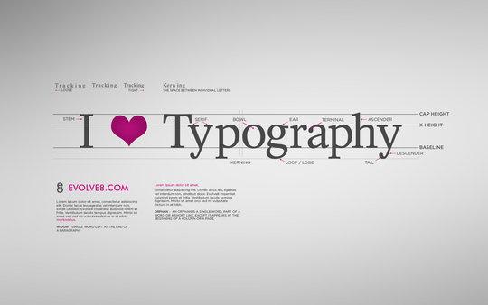 Wallpaper: Chatan Vekariya - I love Typography