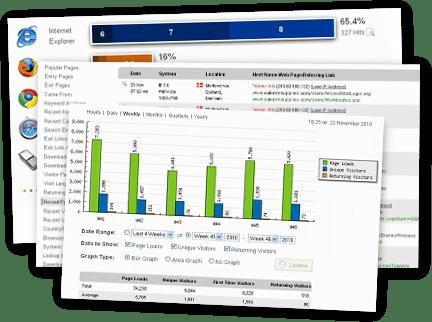 statcounter web analytics tools
