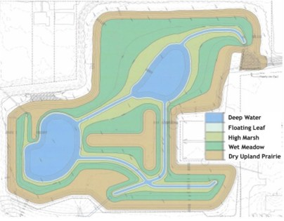 Thorgren Basin Naturalization and Retrofit Design Plan