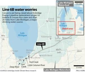 inside climate news map of enbridge pipeline in IN