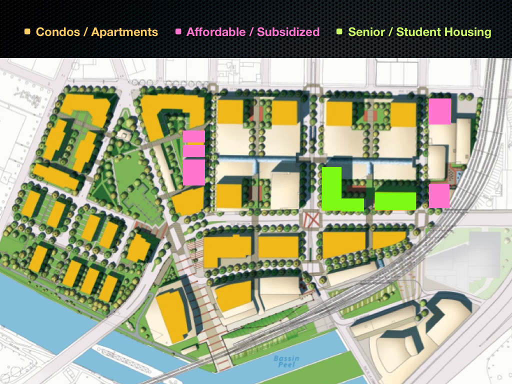 Project Griffintown, Residential Space Use Breakdown