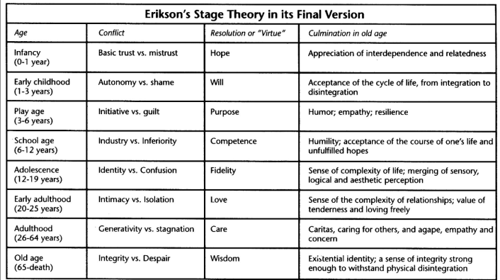 FireShot Capture 5 - erikson's eight stages - Google Search_ - https___www.google.com_search