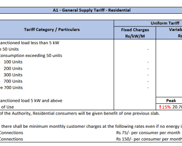 KE residential electricity tariff Pakistan