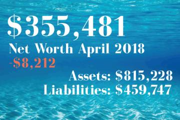 Net Worth: 2018-04-01