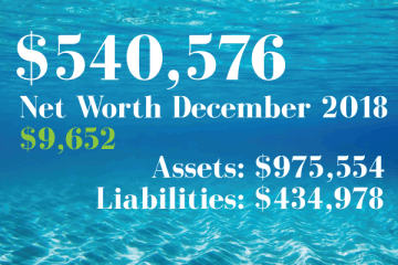 Net Worth: 2018-12-01