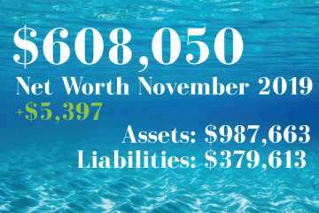 Net Worth: 2019.11