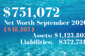 Net Worth: 2020.09