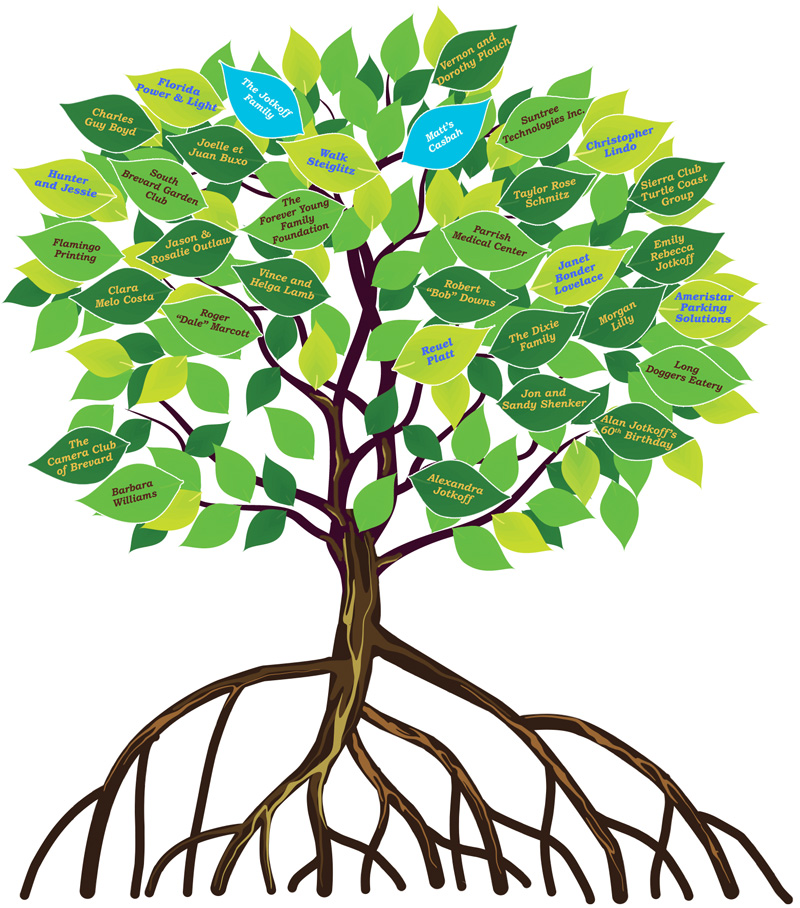 Virtual Giving Tree