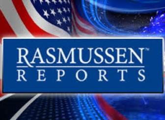 Image result for Poll of rasmussen