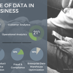 Big Data Social Media and Business