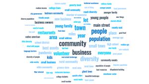 word cloud of rural challenges