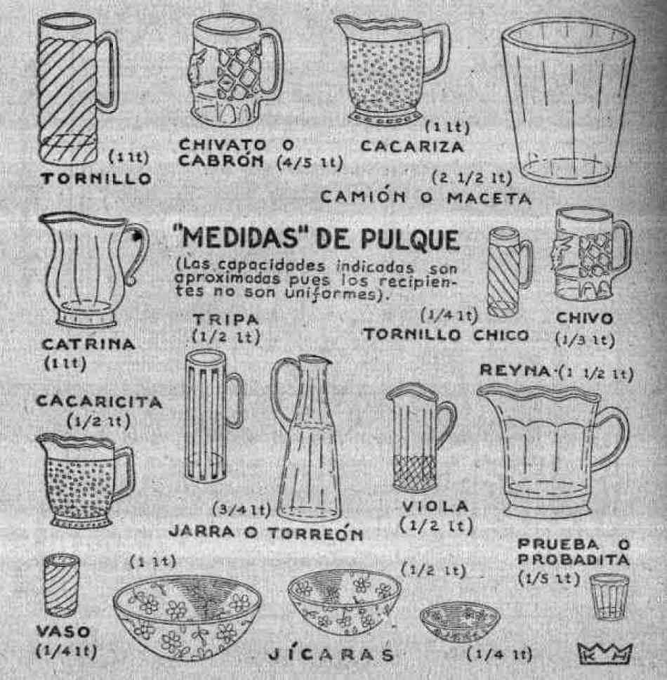 pulque-medidas-deliciasprehispanicas.com_