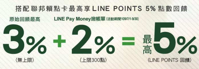 聯邦銀行賴點卡,回饋Line Points點數最高10%