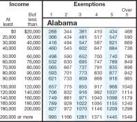 Michigan Sales Tax Chart - Bing images