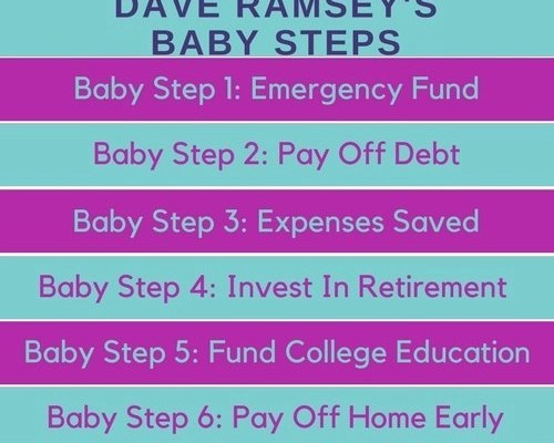 Frugal Living & Dave Ramsey's Baby Steps