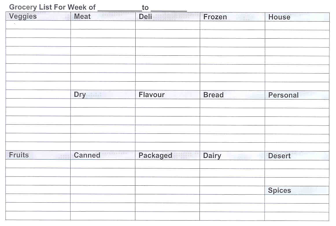 Save Major Time And Money With This Grocery List Template