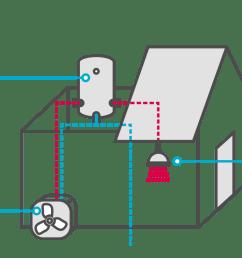 a typical heat pump system [ 1659 x 1006 Pixel ]