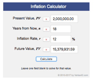 College tuition fees after inflation