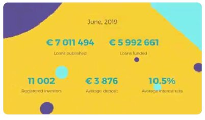 ViaInvest June Report @ Savings4Freedom