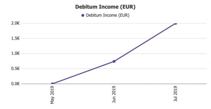 Debitum Income @ Savings4Freedom
