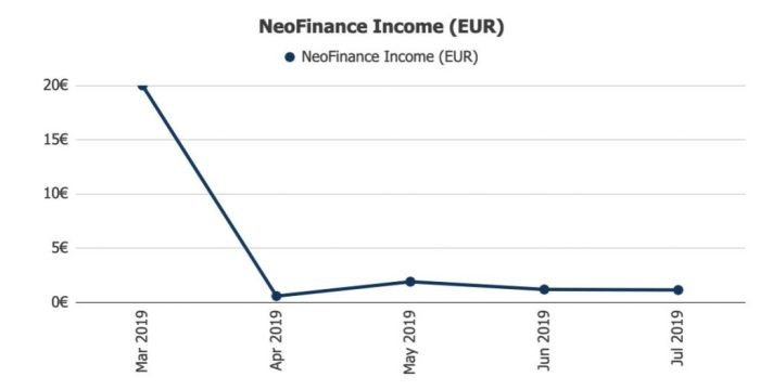 NeoFinance Income @ Savings4Freedom