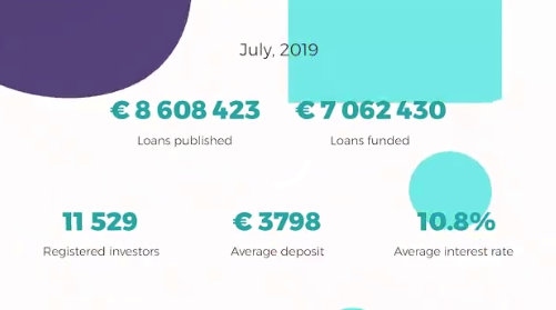 ViaInvest July 2019 Report @ Savings4Freedom