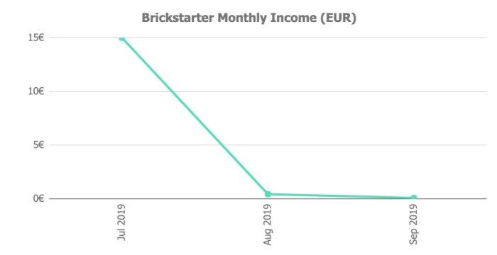 Brickstarter Returns @ Savings4Freedom