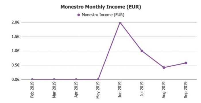Monestro Returns @ Savings4Freedom
