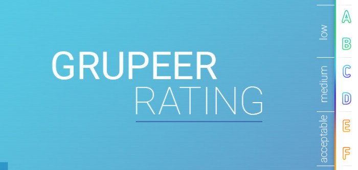 Grupeer Ratings @ Savings4Freedom
