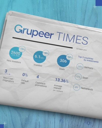 Grupeer Update @ Savings4Freedom