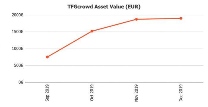 TFGcrowd Assets @ Savings4Freedom