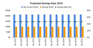 Savings 2019 @ Savings4Freedom