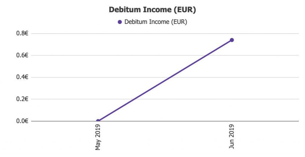 Debitum Returns @ Savings4Freedom