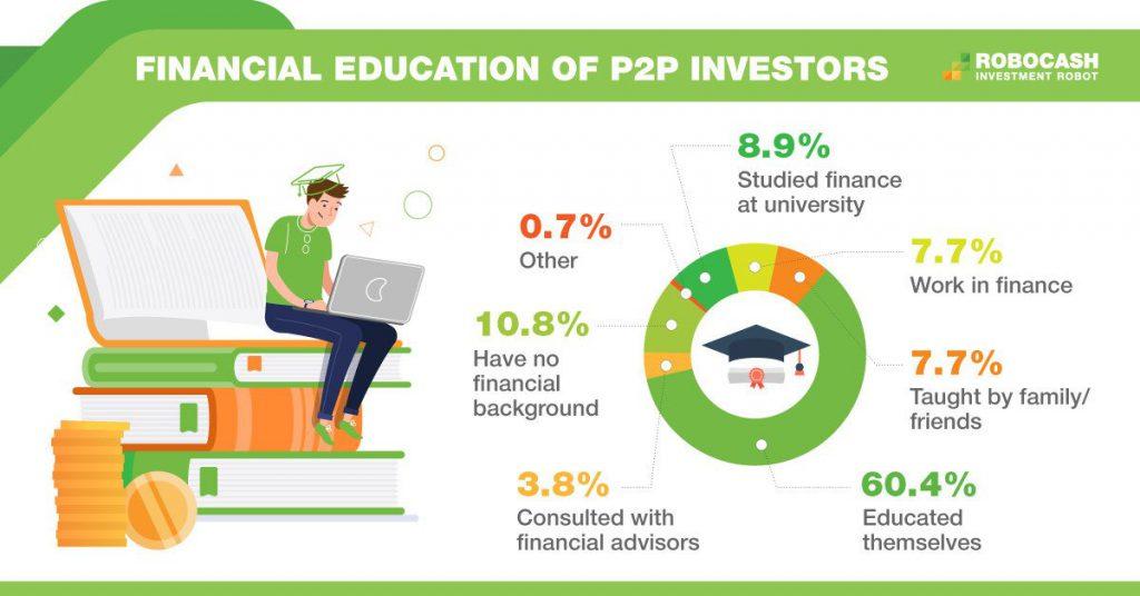 Robocash Investors Knowledge @ Savings4Freedom