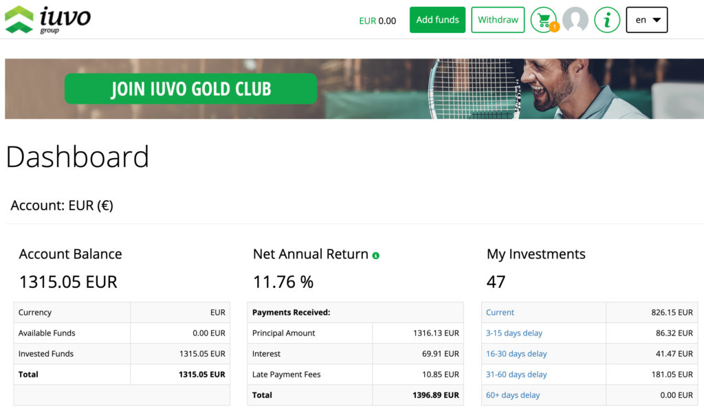 IUVO Group SavingsForFreedom Portfolio July 2020