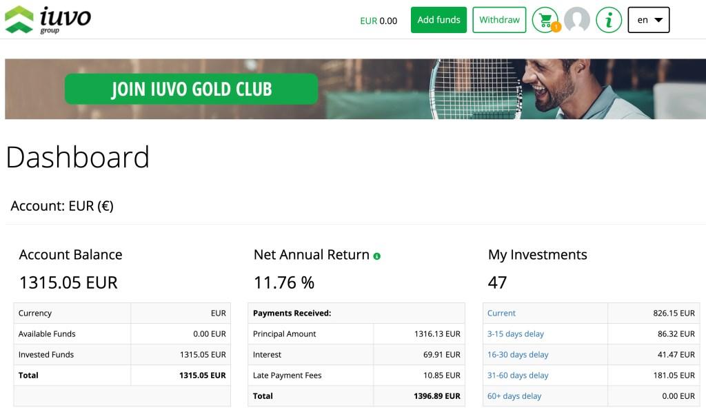 IUVO Group SavingsForFreedom Portfolio July 2020