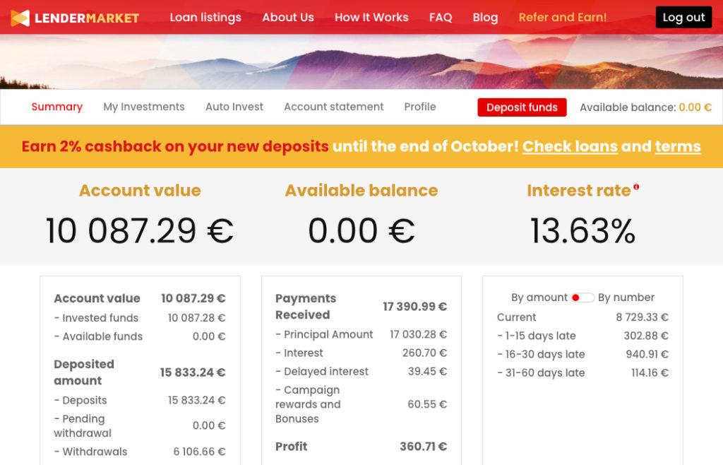 Lendermarket Update SavingsForFreedom October 2020