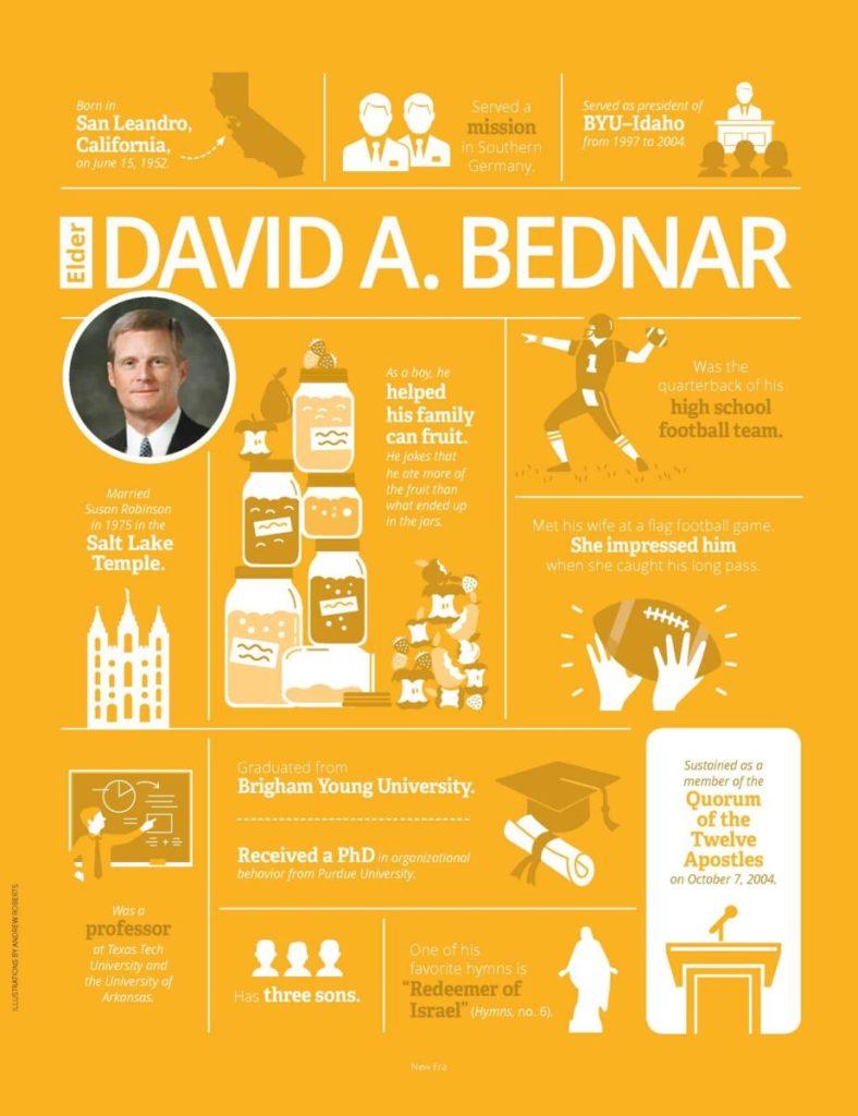 Prophet & Apostle Infographics