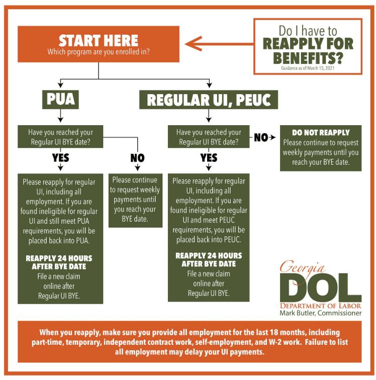 Do your need to Reapply for Benefits?