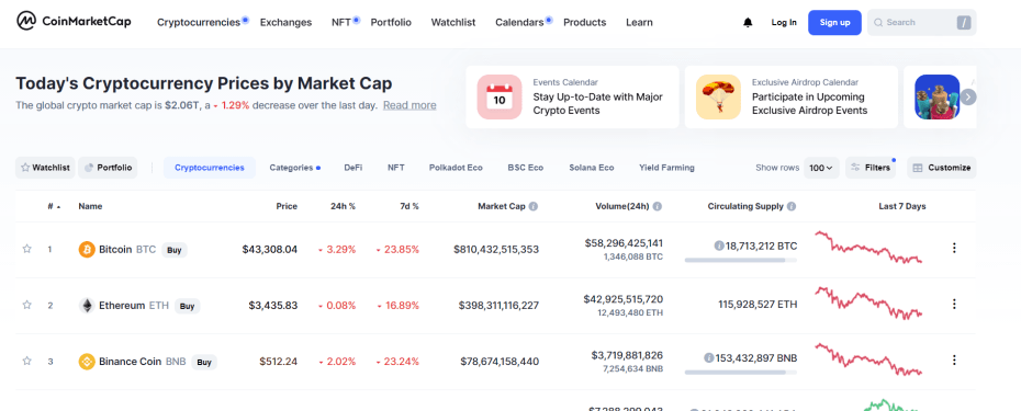 Where to get the latest and list of Cryptocurrency prices - Bitcoin, Ethereum, Dogecoin etc