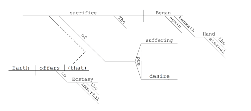 diagram appositive phrases ge dryer motor wiring savitri 84 sentence of 2 38