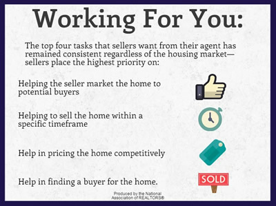 infographic-working-for-you