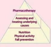 Pyramid for treating bone loss