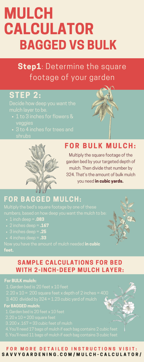 Use this mulch calculator to determine how much mulch to purchase for your garden. Formulas for both bagged mulch and bulk mulch.