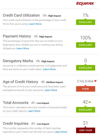 CreditKarma.com Factors Impacting Your Score