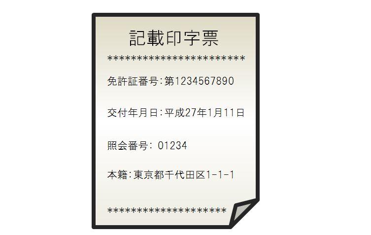 記載印字票の発行方法 免許証のICカードで暗証番号を忘れた場合は?