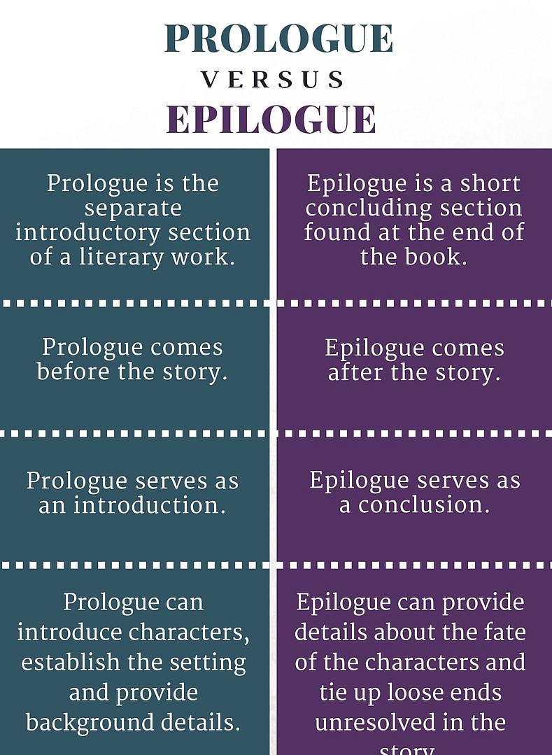Qu'est-ce Qu'un Prologue : qu'est-ce, qu'un, prologue, Différence, Entre, Prologue, épilogue, Langue, Objets, Termes, Similaires.