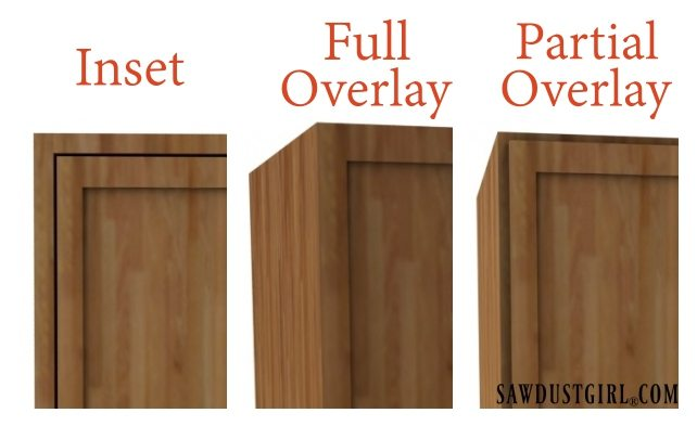 Choosing hinges for each type of cabinet door installation