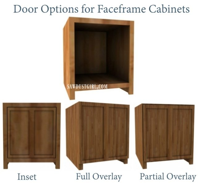 Door options for faceframe cabinets